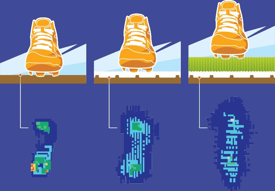 deformation-reduction-foot