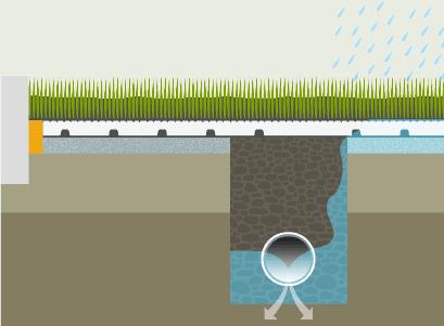 product-powerbase-ysr-drainage-1