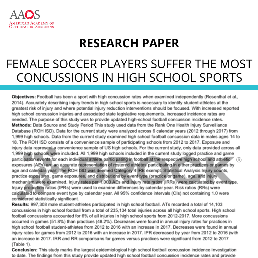 Female soccer players suffer the most concussions in high school sports