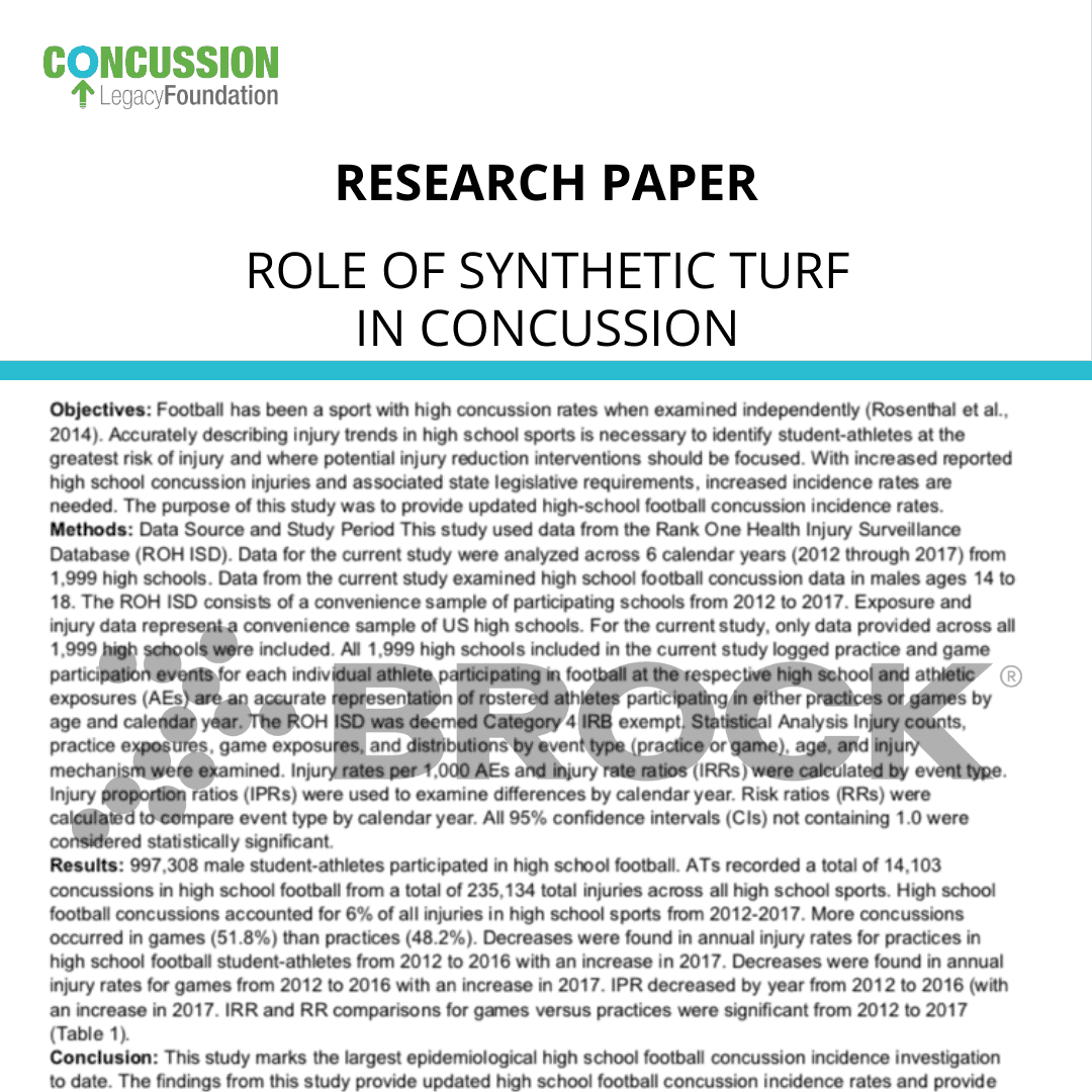 Role of Synthetic Turf in Concussion_Concussion Legacy Foundation_2015-11