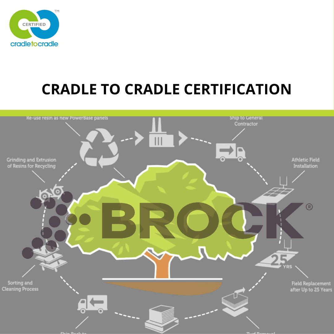 Brock PowerBase Cradle-to-Cradle Certification 2020-2021