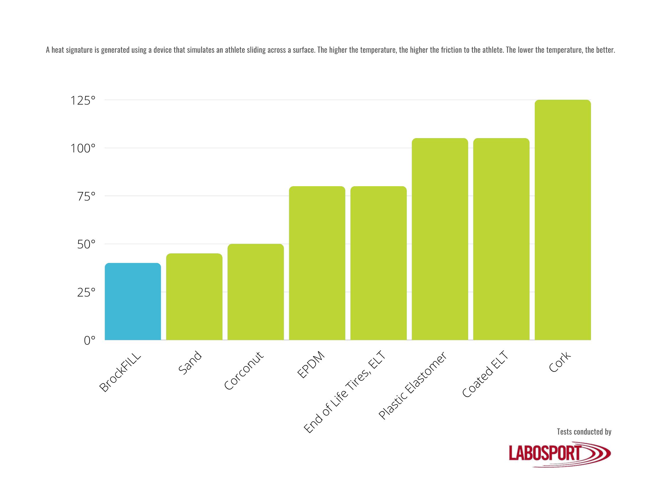 Spoke Charts (1)